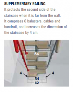 Kya Second Side Balustrading Dimensions from TheStaircasePeople.co.uk