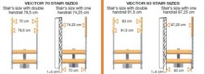 Vector Staircase Width from TheStaircasePeople.co.uk