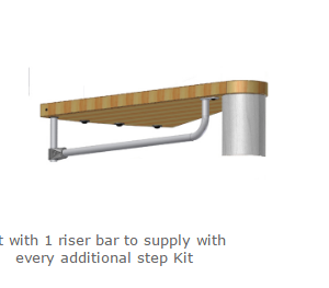 Ehleva Spiral Staircase Riserbar Kit from TheStaircasePeople.co.uk