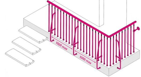 F7 Balustrade from TheStaircasePeople.co.uk